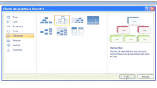Insérer un organigramme SmartArt dans un document Word 2007